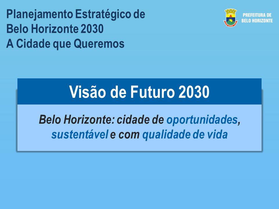 Planejamento Estratégico de Belo Horizonte 2030 A Cidade que Queremos Belo Horizonte: cidade de oportunidades, sustentável e com qualidade de vida Visão de Futuro 2030