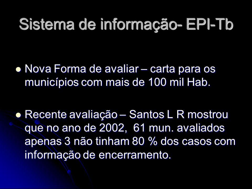 Sistema de informação- EPI-Tb Nova Forma de avaliar – carta para os municípios com mais de 100 mil Hab. Nova Forma de avaliar – carta para os municípi