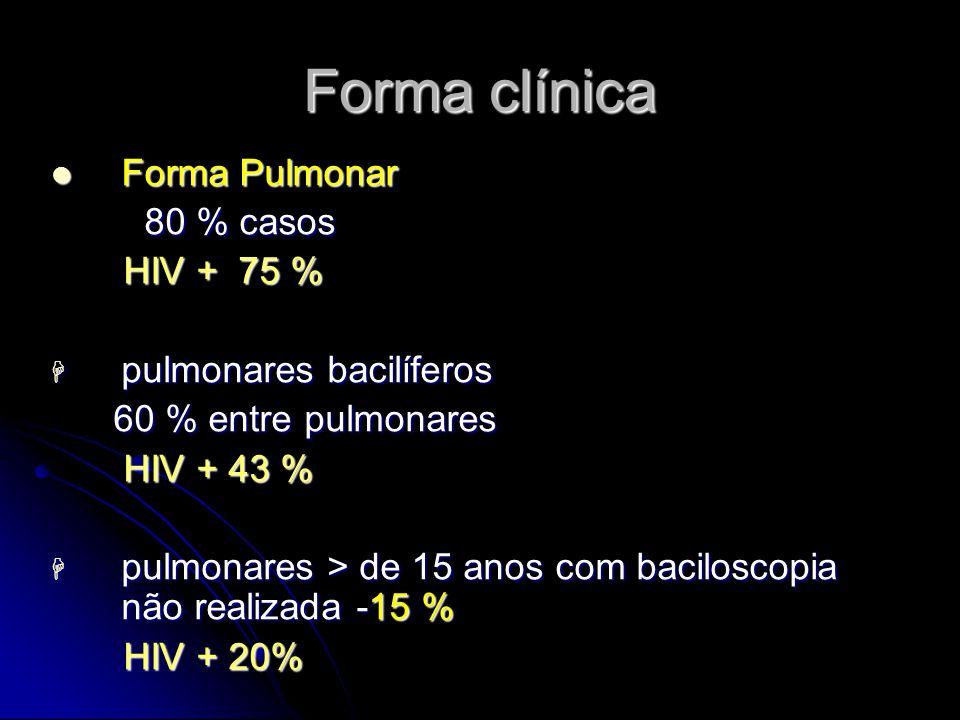 Forma clínica Forma Pulmonar Forma Pulmonar 80 % casos 80 % casos HIV + 75 % HIV + 75 % H pulmonares bacilíferos 60 % entre pulmonares 60 % entre pulmonares HIV + 43 % HIV + 43 % H pulmonares > de 15 anos com baciloscopia não realizada -15 % HIV + 20% HIV + 20%