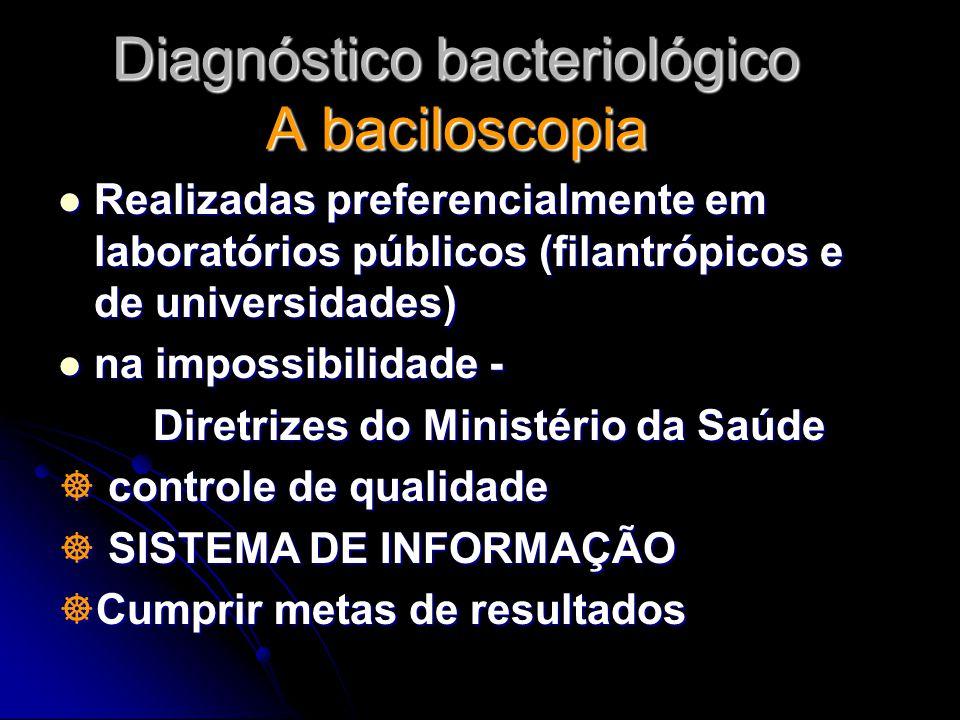 Diagnóstico bacteriológico A baciloscopia Realizadas preferencialmente em laboratórios públicos (filantrópicos e de universidades) Realizadas preferencialmente em laboratórios públicos (filantrópicos e de universidades) na impossibilidade - na impossibilidade - Diretrizes do Ministério da Saúde Diretrizes do Ministério da Saúde ] controle de qualidade ] SISTEMA DE INFORMAÇÃO ]Cumprir metas de resultados