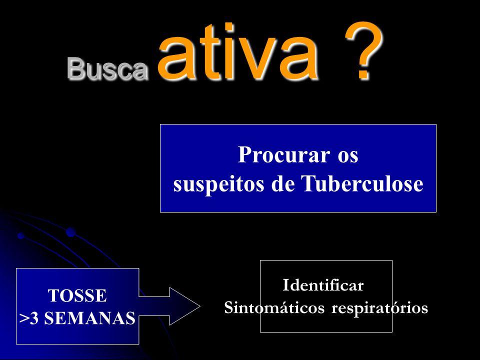 Busca ativa ? Procurar os suspeitos de Tuberculose TOSSE >3 SEMANAS Identificar Sintomáticos respiratórios