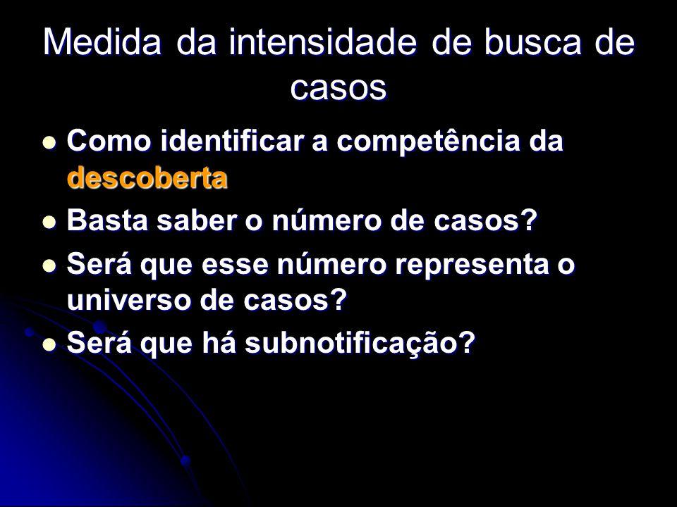 Medida da intensidade de busca de casos Como identificar a competência da descoberta Como identificar a competência da descoberta Basta saber o número de casos.