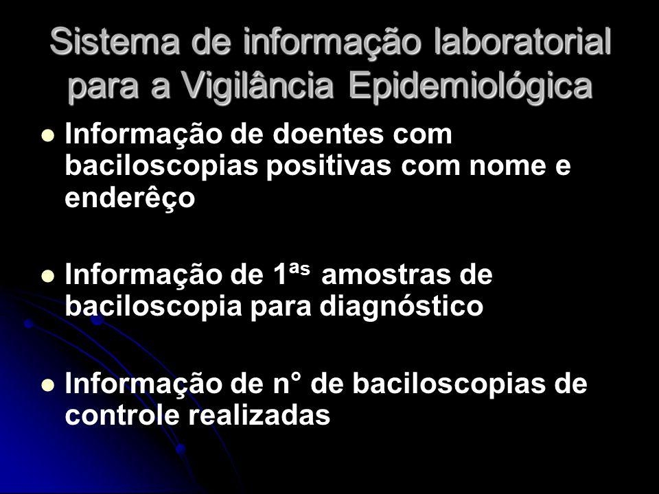 Sistema de informação laboratorial para a Vigilância Epidemiológica Informação de doentes com baciloscopias positivas com nome e enderêço Informação de 1ª s amostras de baciloscopia para diagnóstico Informação de n° de baciloscopias de controle realizadas