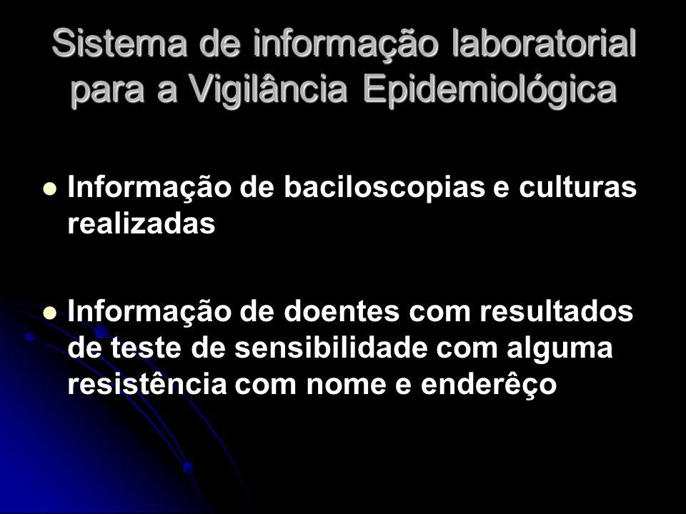 Sistema de informação laboratorial para a Vigilância Epidemiológica Informação de baciloscopias e culturas realizadas Informação de doentes com resultados de teste de sensibilidade com alguma resistência com nome e enderêço