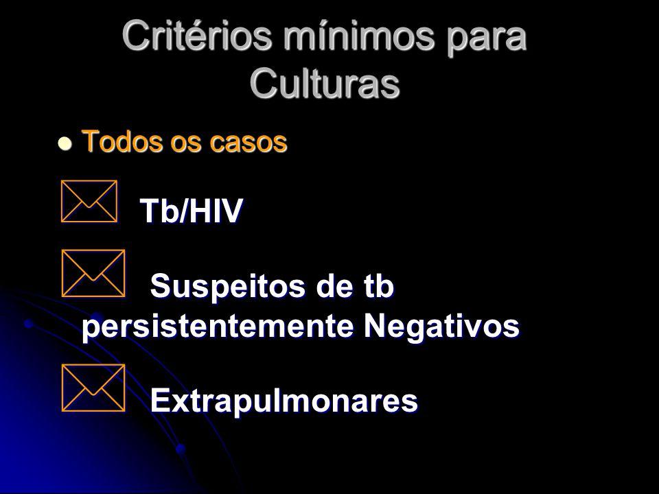 Critérios mínimos para Culturas Todos os casos Todos os casos * Tb/HIV * Suspeitos de tb persistentemente Negativos * Extrapulmonares