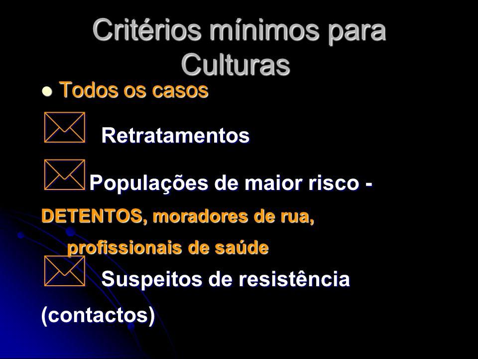 Critérios mínimos para Culturas Critérios mínimos para Culturas Todos os casos Todos os casos * Retratamentos * Populações de maior risco - DETENTOS, moradores de rua, profissionais de saúde profissionais de saúde * Suspeitos de resistência (contactos)