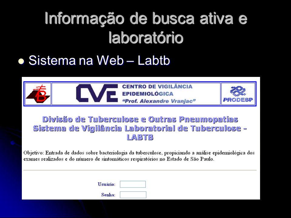 Informação de busca ativa e laboratório Sistema na Web – Labtb Sistema na Web – Labtb
