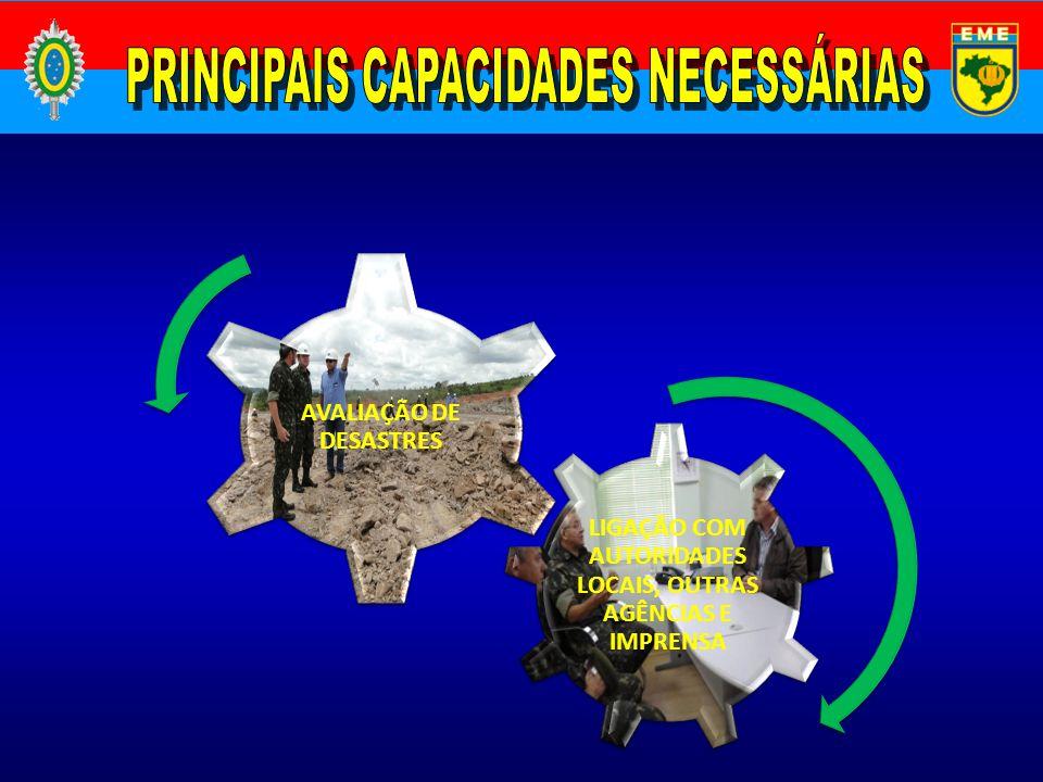 LIGAÇÃO COM AUTORIDADES LOCAIS, OUTRAS AGÊNCIAS E IMPRENSA AVALIAÇÃO DE DESASTRES