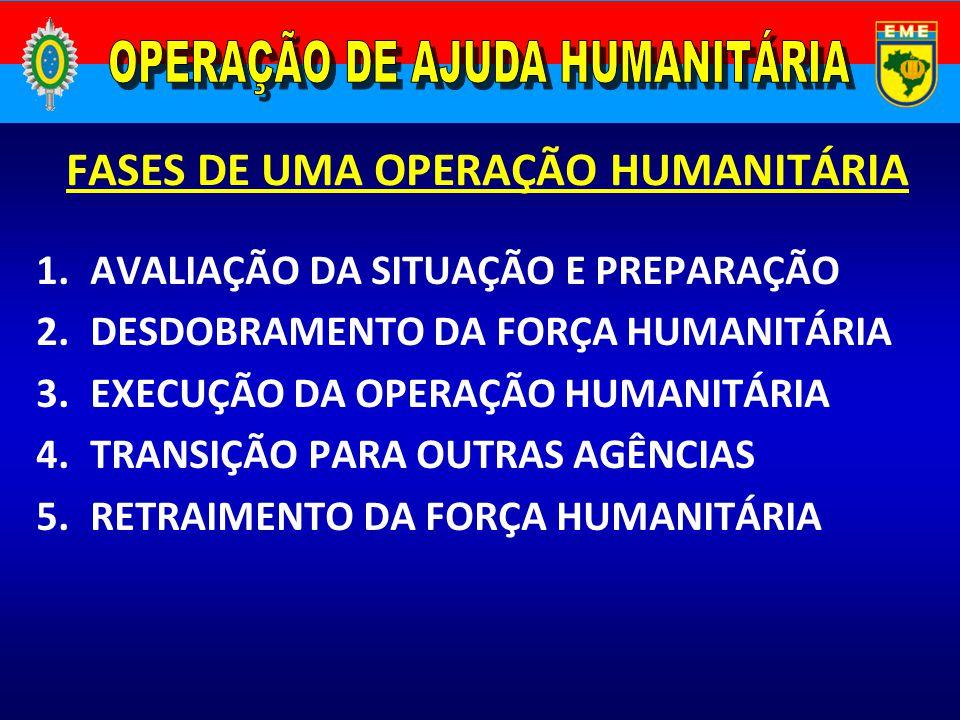 FASES DE UMA OPERAÇÃO HUMANITÁRIA 1.AVALIAÇÃO DA SITUAÇÃO E PREPARAÇÃO 2.DESDOBRAMENTO DA FORÇA HUMANITÁRIA 3.EXECUÇÃO DA OPERAÇÃO HUMANITÁRIA 4.TRANS