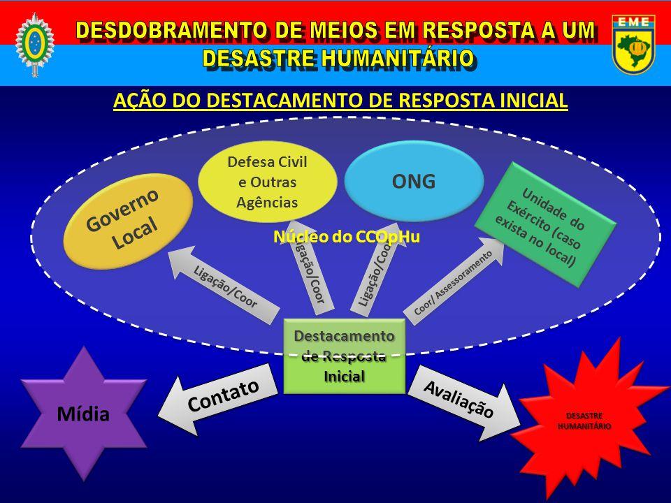 AÇÃO DO DESTACAMENTO DE RESPOSTA INICIAL Destacamento de Resposta Inicial Ligação/Coor Coor/ Assessoramento Contato Governo Local Defesa Civil e Outra