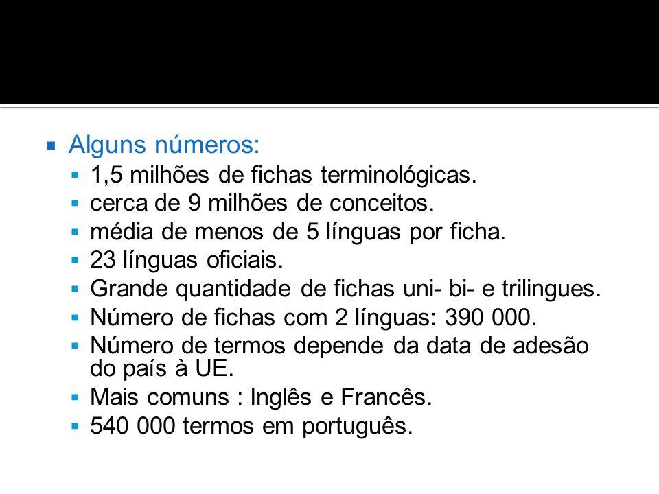  Alguns números:  1,5 milhões de fichas terminológicas.