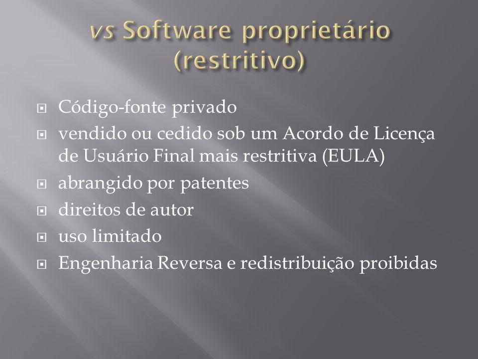 Código-fonte privado  vendido ou cedido sob um Acordo de Licença de Usuário Final mais restritiva (EULA)  abrangido por patentes  direitos de autor  uso limitado  Engenharia Reversa e redistribuição proibidas