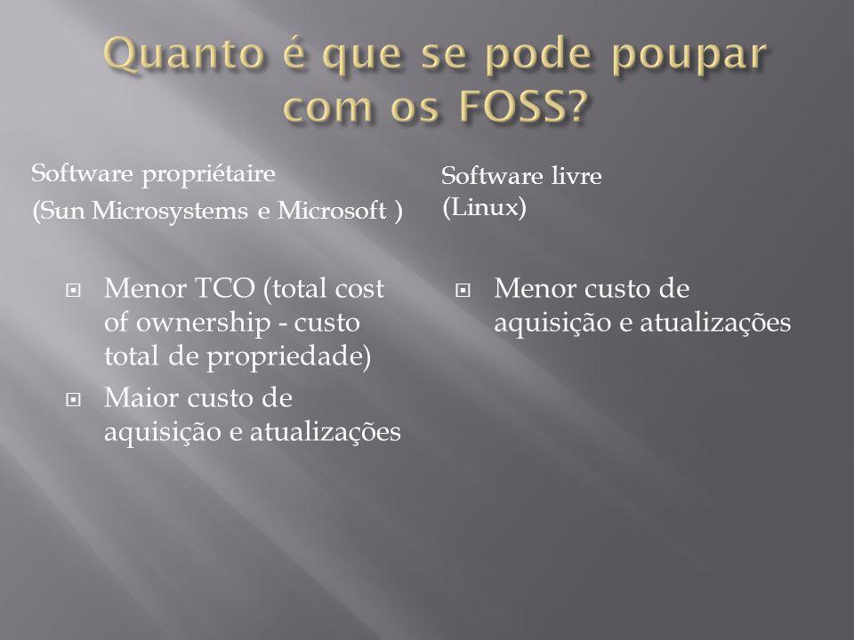Software propriétaire (Sun Microsystems e Microsoft ) Software livre (Linux)  Menor TCO (total cost of ownership - custo total de propriedade)  Maior custo de aquisição e atualizações  Menor custo de aquisição e atualizações