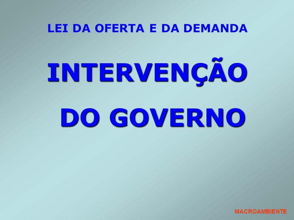 LEI DA OFERTA E DA DEMANDA INTERVENÇÃO DO GOVERNO MACROAMBIENTE