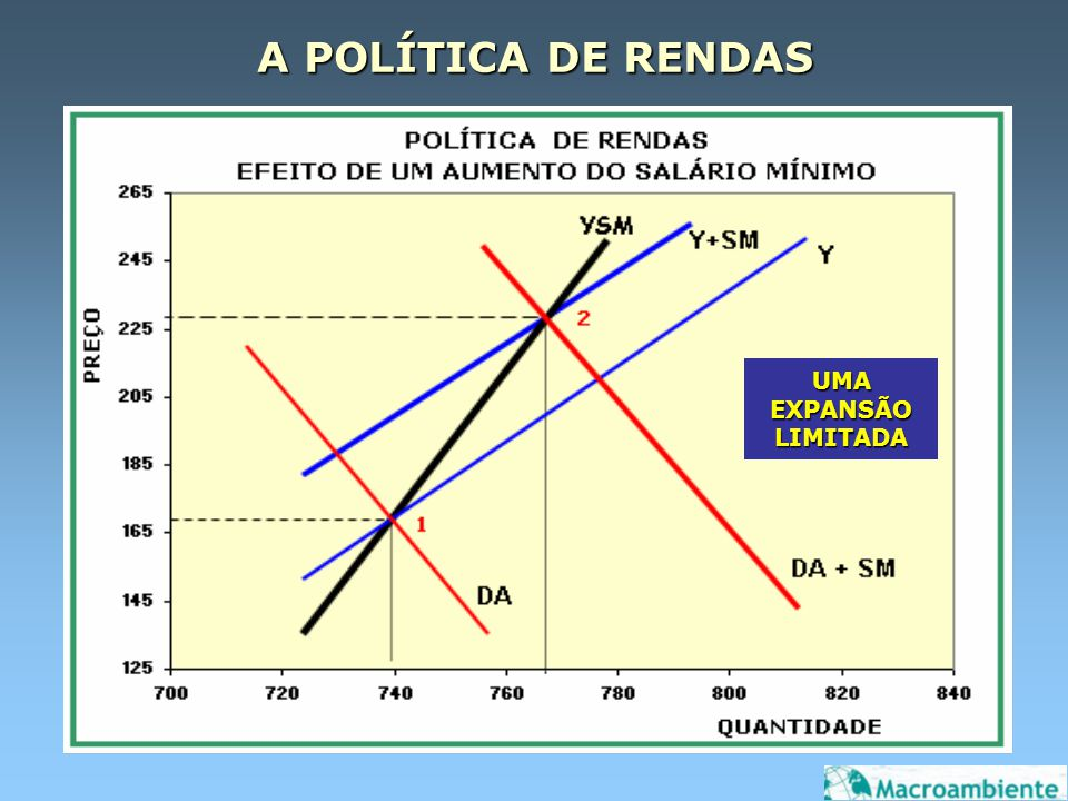 A POLÍTICA DE RENDAS UMA EXPANSÃO LIMITADA
