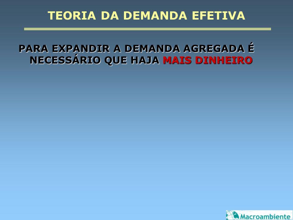 TEORIA DA DEMANDA EFETIVA PARA EXPANDIR A DEMANDA AGREGADA É NECESSÁRIO QUE HAJA MAIS DINHEIRO