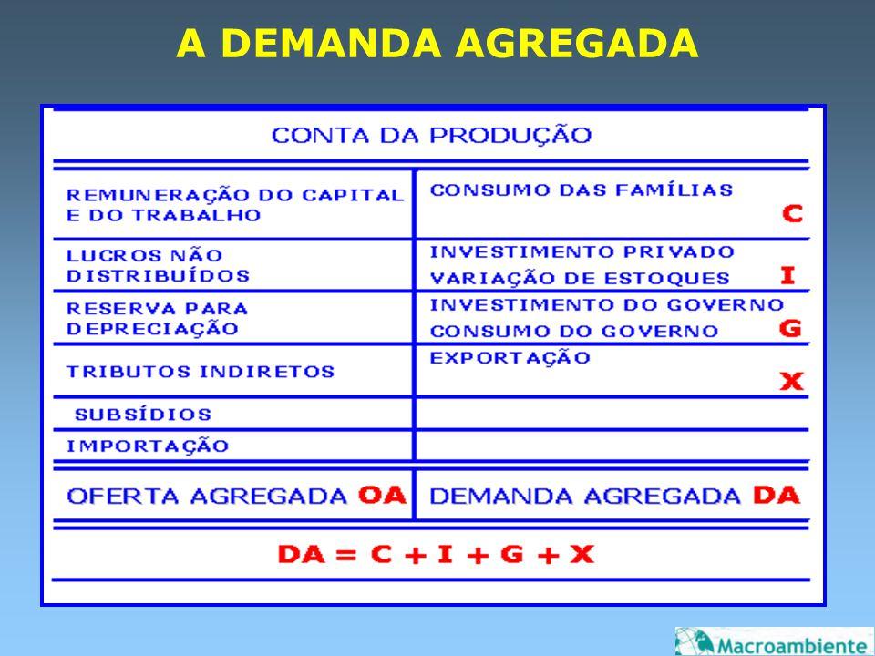 TEORIA DA DEMANDA EFETIVA PARA EXPANDIR A DEMANDA AGREGADA É NECESSÁRIO QUE HAJA MAIS DINHEIRO 1.