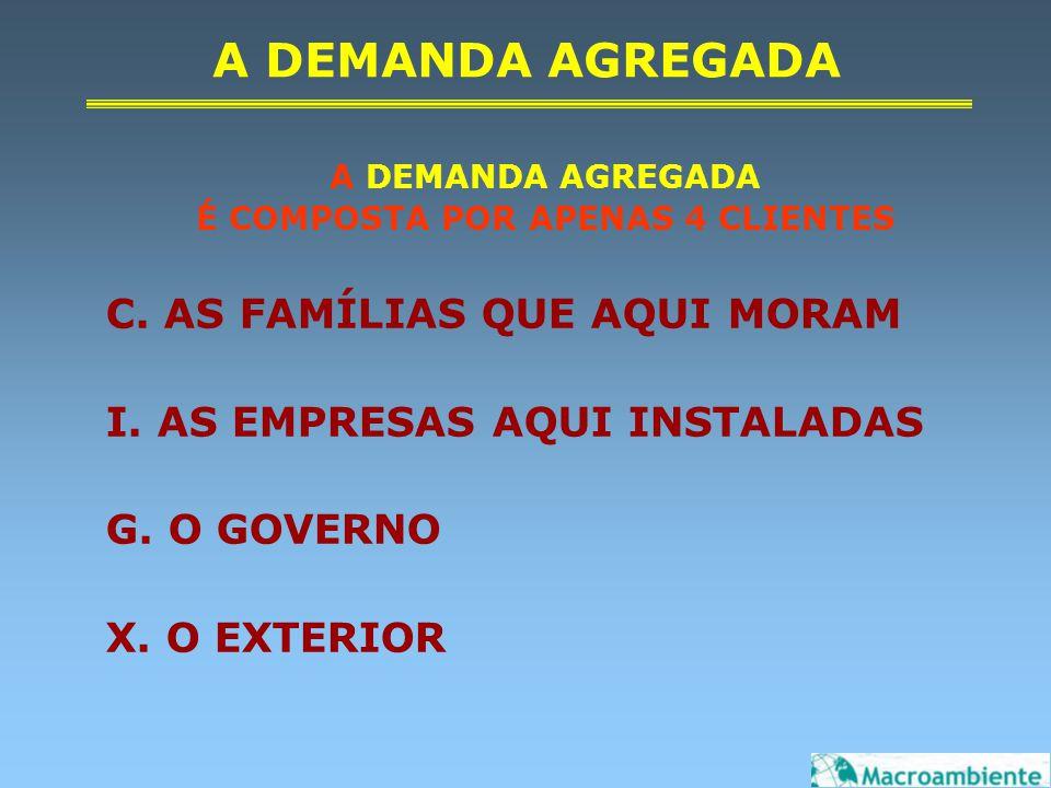 TEORIA DA DEMANDA EFETIVA 1.AS FAMÍLIAS QUE AQUI MORAM COMPRAM DE ACORDO COM A RENDA (ENDÓGENA) QUE ELAS RECEBEM NO BRASIL.