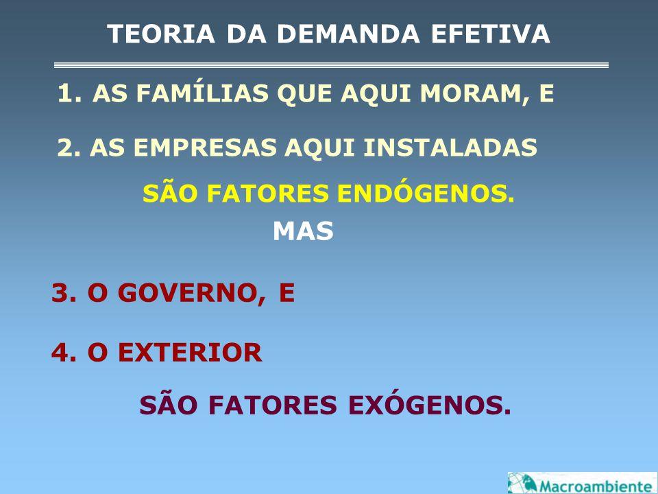 TEORIA DA DEMANDA EFETIVA 3.O GOVERNO 4.