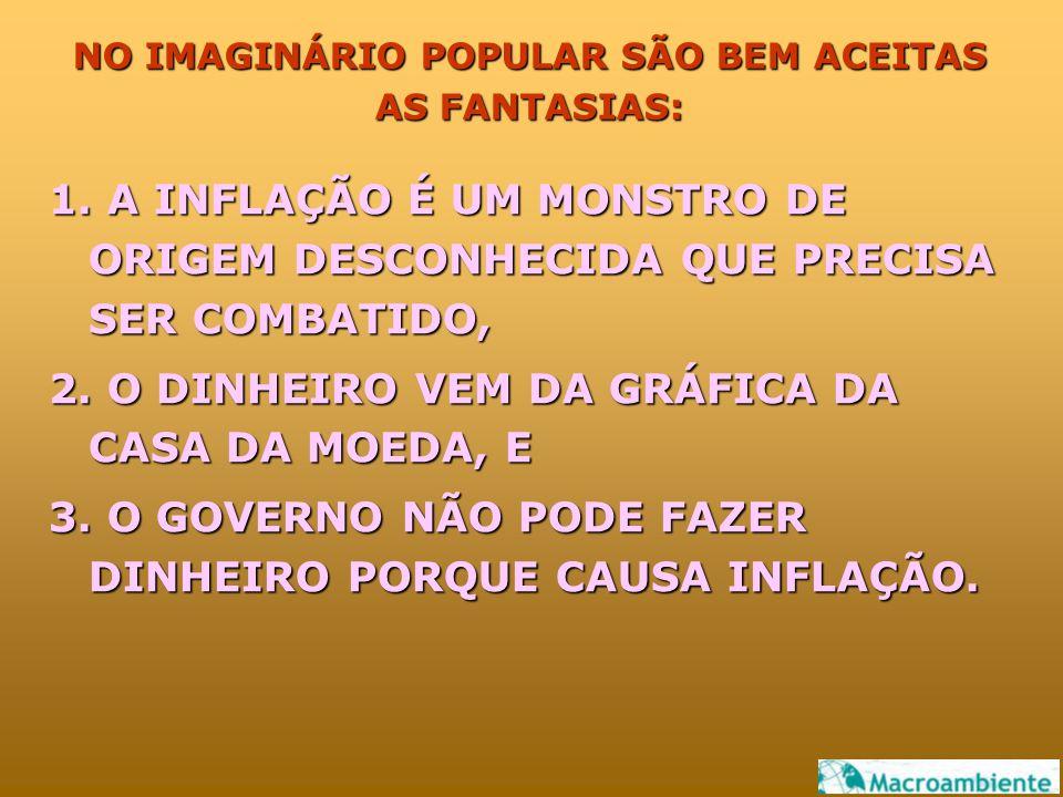 1. A INFLAÇÃO É UM MONSTRO DE ORIGEM DESCONHECIDA QUE PRECISA SER COMBATIDO, 2.