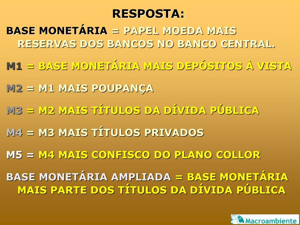 RESPOSTA: BASE MONETÁRIA = PAPEL MOEDA MAIS RESERVAS DOS BANCOS NO BANCO CENTRAL.