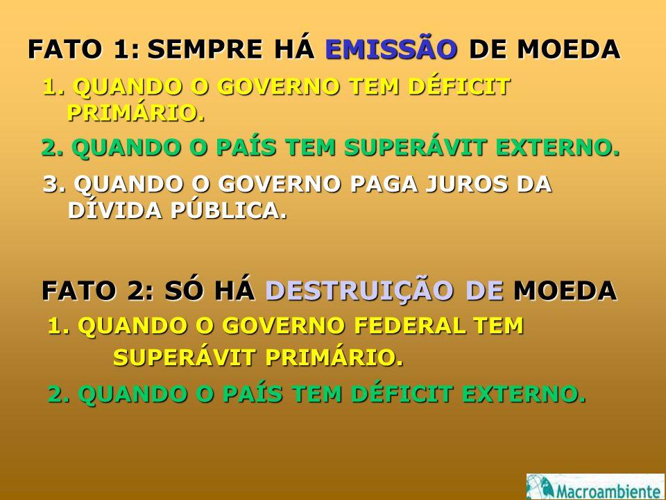 SEMPRE HÁ EMISSÃO DE MOEDA 1. QUANDO O GOVERNO TEM DÉFICIT PRIMÁRIO.