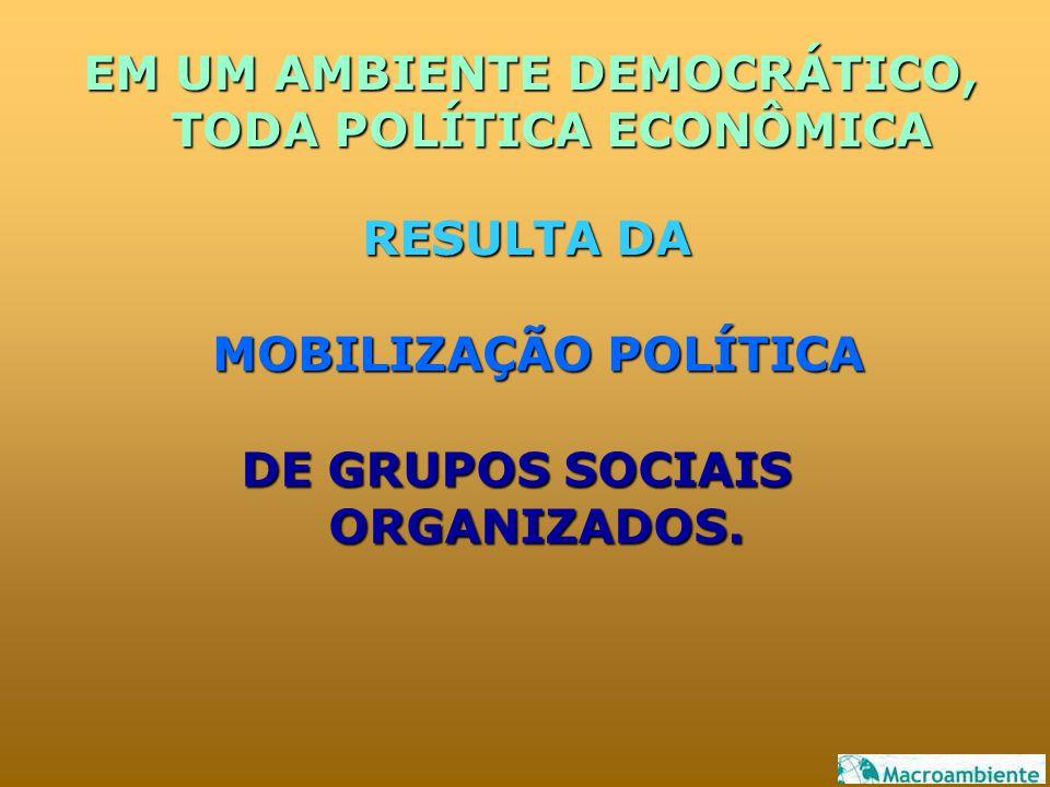 RESULTA DA EM UM AMBIENTE DEMOCRÁTICO, TODA POLÍTICA ECONÔMICA DE GRUPOS SOCIAIS ORGANIZADOS. MOBILIZAÇÃO POLÍTICA