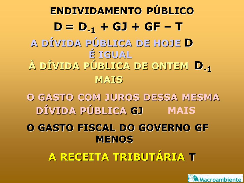 D = D -1 + GJ + GF – T A DÍVIDA PÚBLICA DE HOJE D A RECEITA TRIBUTÁRIA T ENDIVIDAMENTO PÚBLICO À DÍVIDA PÚBLICA DE ONTEM D -1 O GASTO FISCAL DO GOVERNO GF É IGUAL MAIS MAIS O GASTO COM JUROS DESSA MESMA DÍVIDA PÚBLICA GJ MENOS