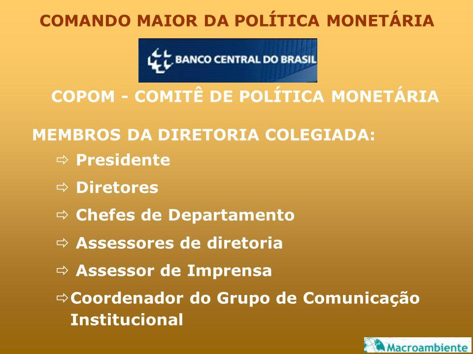 COMANDO MAIOR DA POLÍTICA MONETÁRIA COPOM - COMITÊ DE POLÍTICA MONETÁRIA MEMBROS DA DIRETORIA COLEGIADA:  Presidente  Diretores  Chefes de Departam