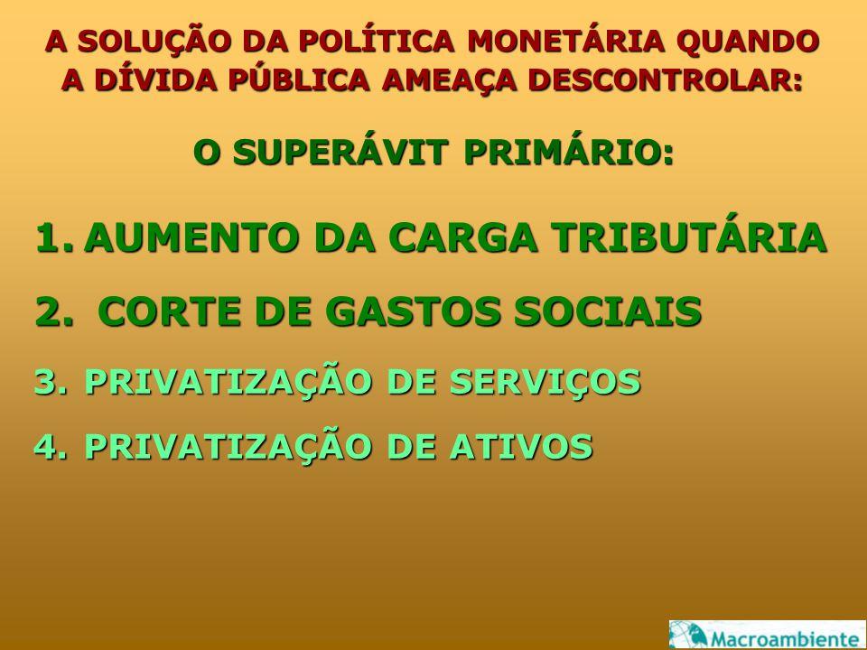 1.AUMENTO DA CARGA TRIBUTÁRIA 2. CORTE DE GASTOS SOCIAIS 3.PRIVATIZAÇÃO DE SERVIÇOS 4.PRIVATIZAÇÃO DE ATIVOS O SUPERÁVIT PRIMÁRIO: A SOLUÇÃO DA POLÍTI