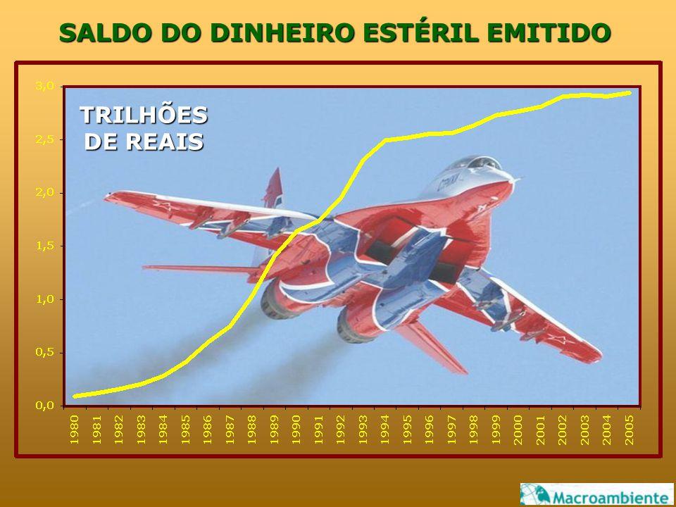 SALDO DO DINHEIRO ESTÉRIL EMITIDO TRILHÕES DE REAIS
