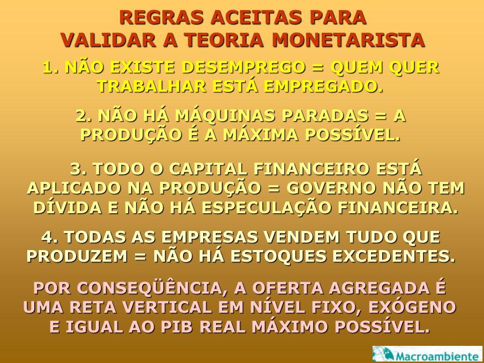 REGRAS ACEITAS PARA VALIDAR A TEORIA MONETARISTA 1.