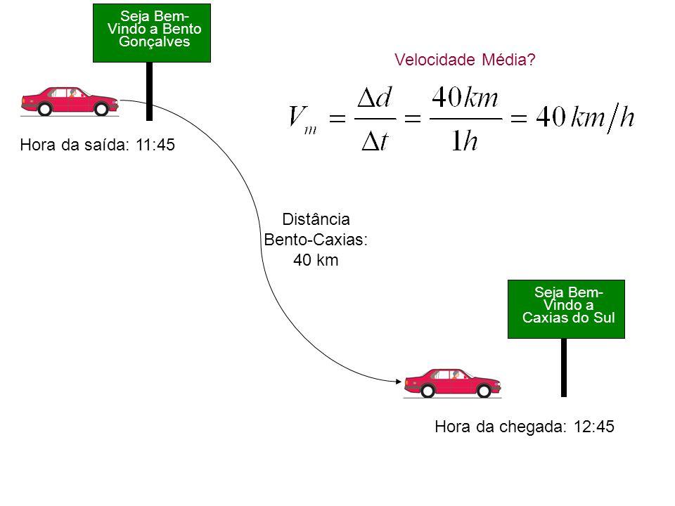 Seja Bem- Vindo a Bento Gonçalves Seja Bem- Vindo a Caxias do Sul Hora da saída: 11:45 Hora da chegada: 12:45 Distância Bento-Caxias: 40 km Velocidade Média?
