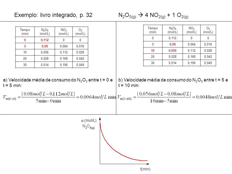Exemplo: livro integrado, p.