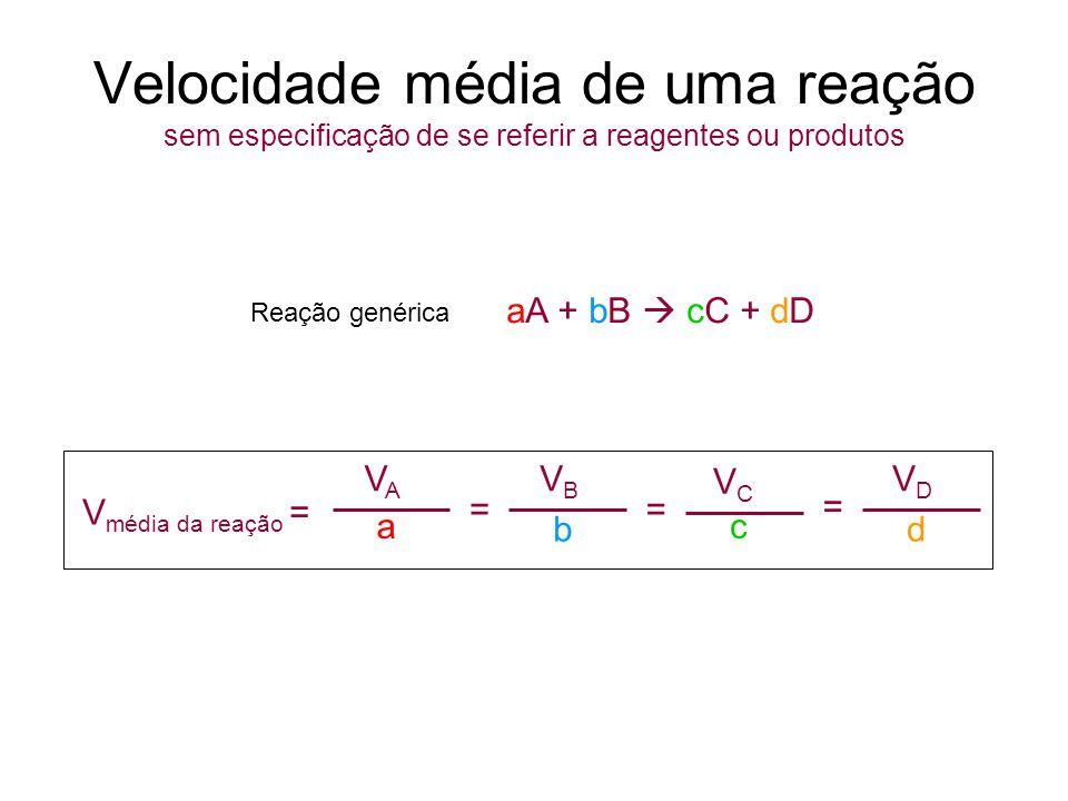 Velocidade média de uma reação sem especificação de se referir a reagentes ou produtos aA + bB  cC + dD V média da reação = VAVA = a VBVB = b VCVC c