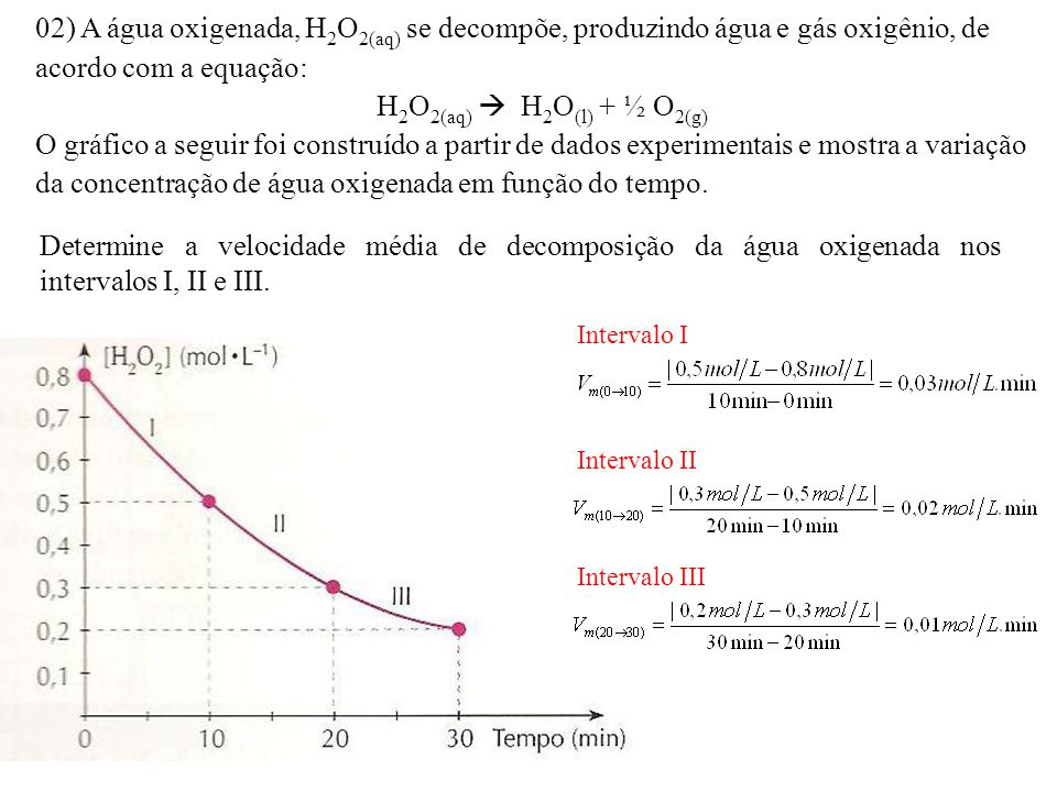 02) A água oxigenada, H 2 O 2(aq) se decompõe, produzindo água e gás oxigênio, de acordo com a equação: H 2 O 2(aq)  H 2 O (l) + ½ O 2(g) O gráfico a