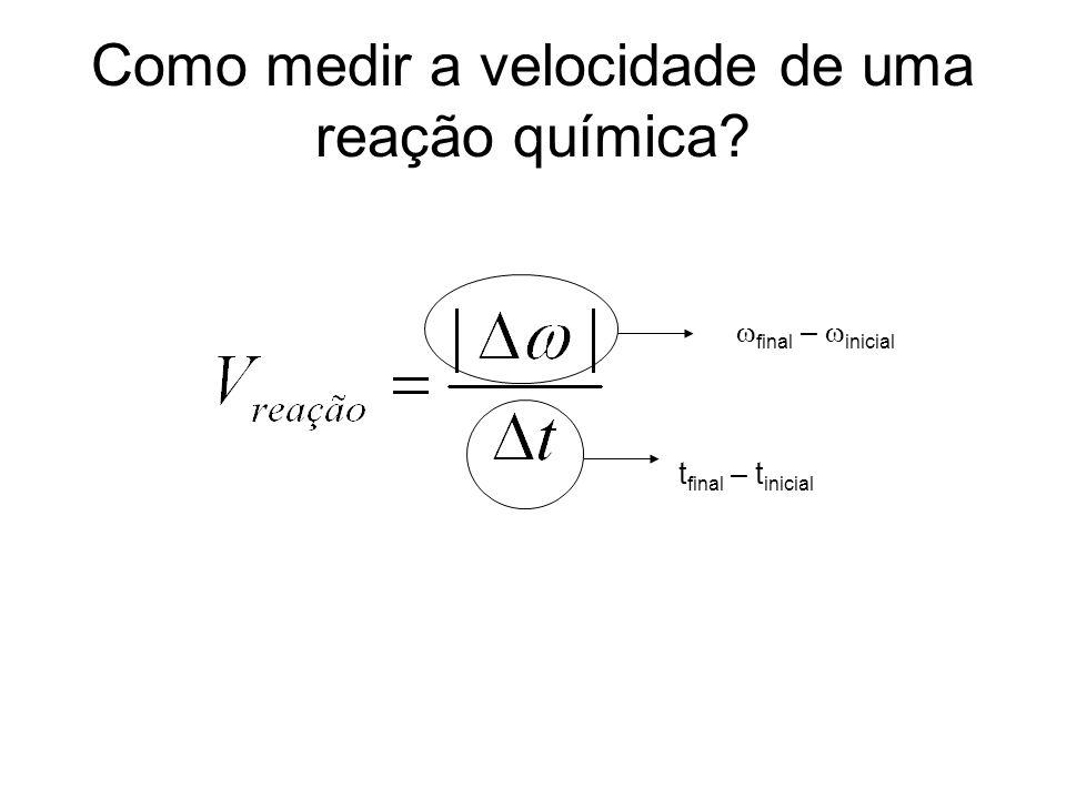 Como medir a velocidade de uma reação química? t final – t inicial  final –  inicial