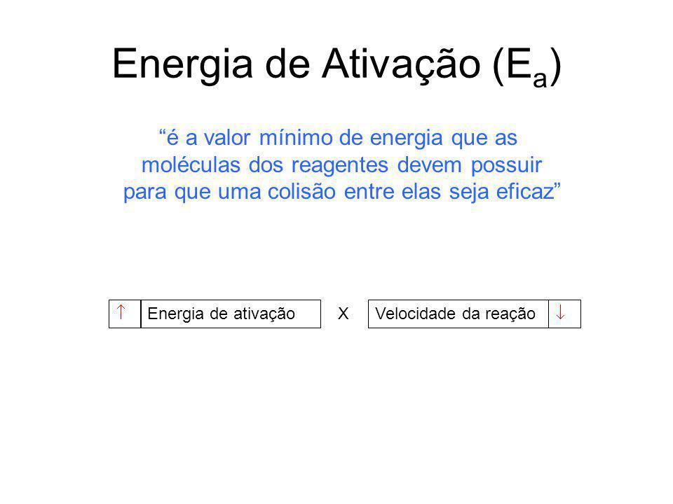 Energia de Ativação (E a ) é a valor mínimo de energia que as moléculas dos reagentes devem possuir para que uma colisão entre elas seja eficaz Energia de ativaçãoVelocidade da reação X 