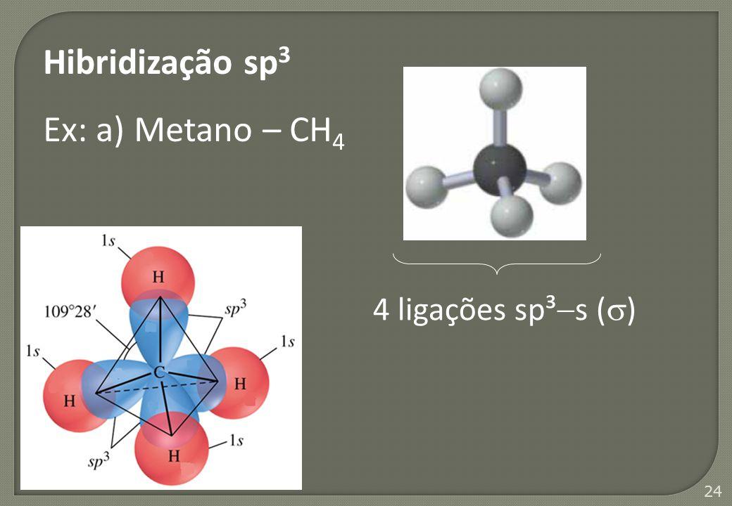 24 Hibridização sp 3 Ex: a) Metano – CH 4 4 ligações sp³  s (  )