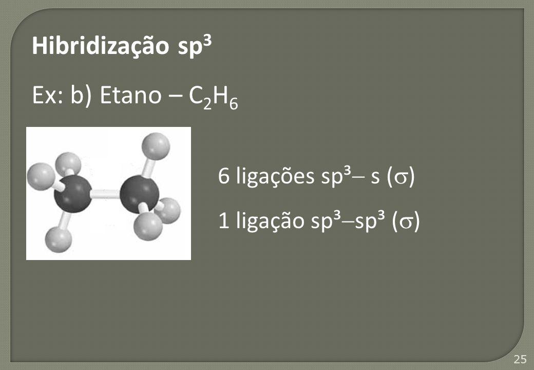 25 6 ligações sp³  s (  ) 1 ligação sp³  sp³ (  ) Hibridização sp 3 Ex: b) Etano – C 2 H 6