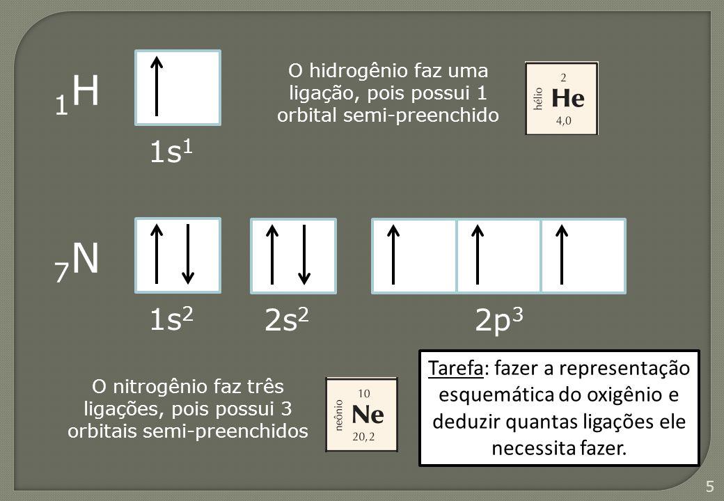 5 1H1H 1s 1 O hidrogênio faz uma ligação, pois possui 1 orbital semi-preenchido 7N7N 1s 2 2s 2 2p 3 O nitrogênio faz três ligações, pois possui 3 orbi