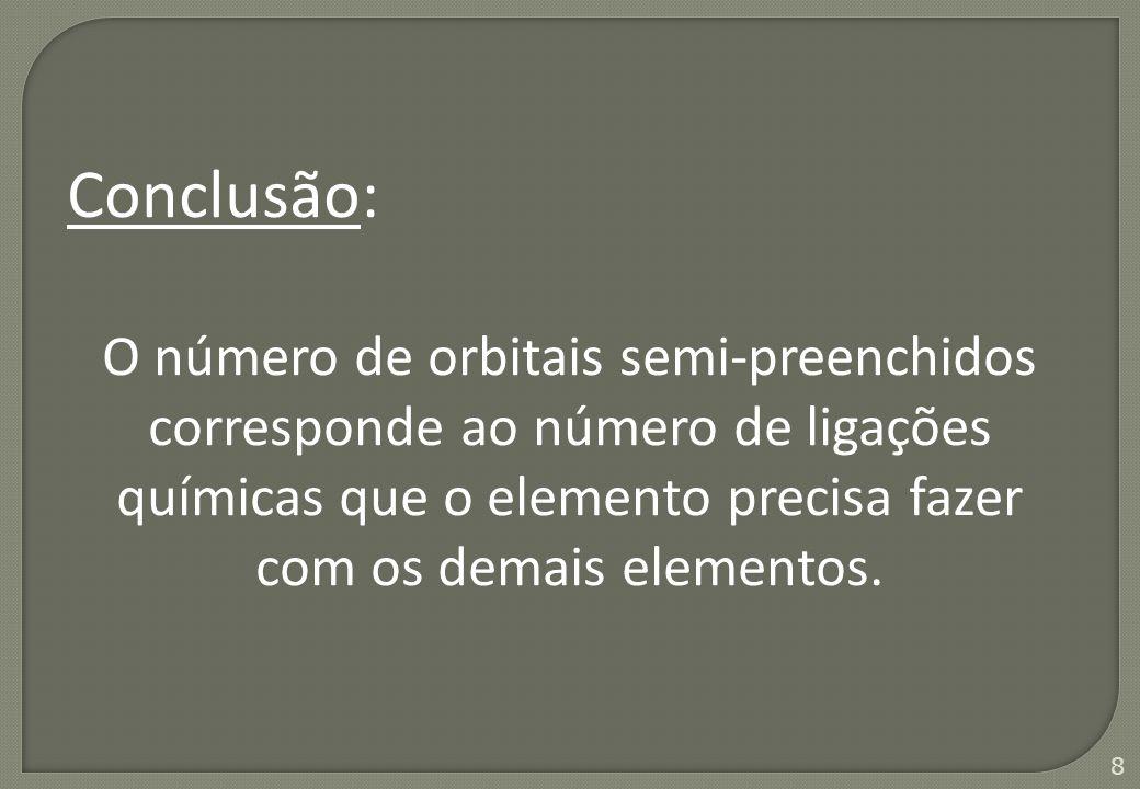 8 Conclusão: O número de orbitais semi-preenchidos corresponde ao número de ligações químicas que o elemento precisa fazer com os demais elementos.