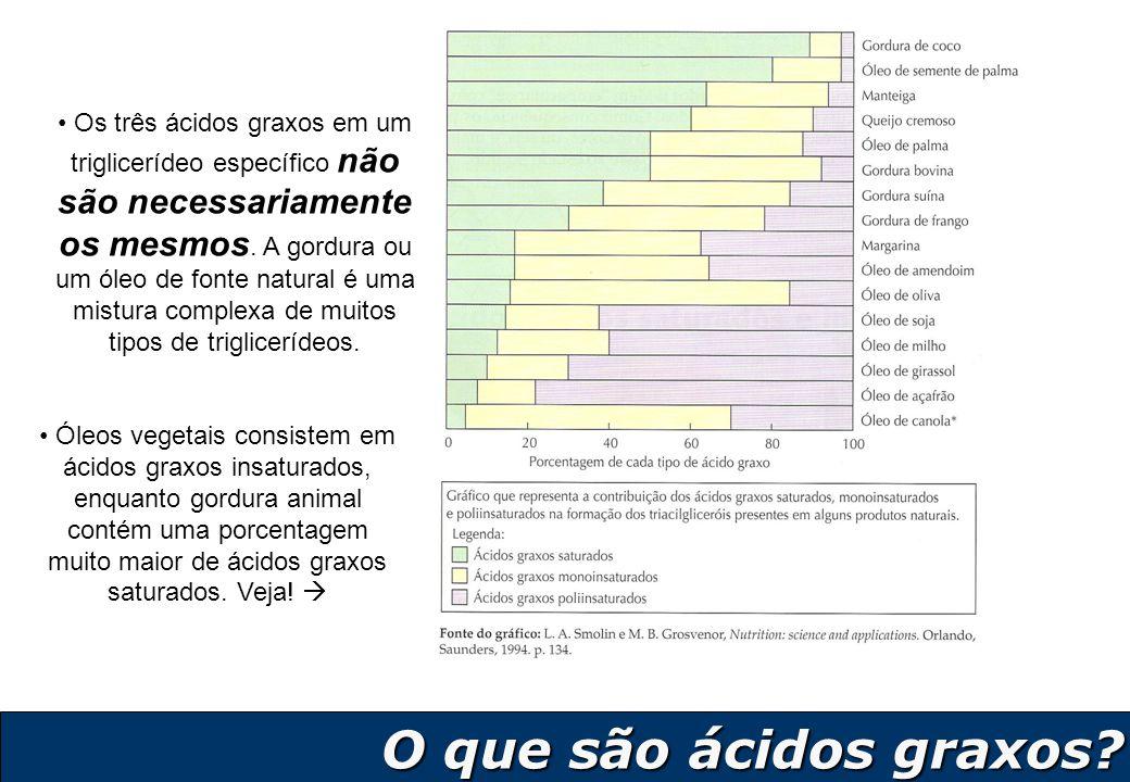 7 Os três ácidos graxos em um triglicerídeo específico não são necessariamente os mesmos. A gordura ou um óleo de fonte natural é uma mistura complexa