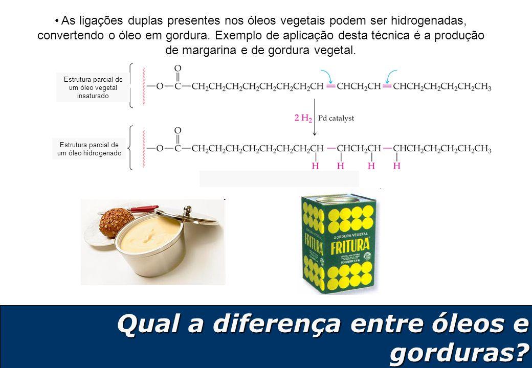 9 As ligações duplas presentes nos óleos vegetais podem ser hidrogenadas, convertendo o óleo em gordura. Exemplo de aplicação desta técnica é a produç