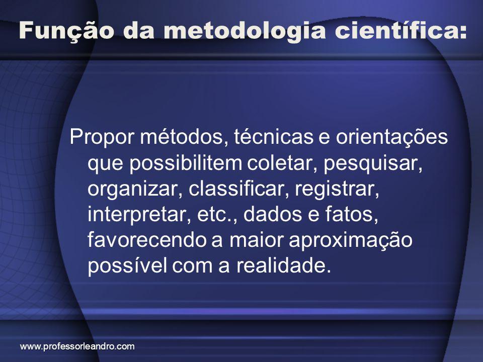 Função da metodologia científica: Propor métodos, técnicas e orientações que possibilitem coletar, pesquisar, organizar, classificar, registrar, inter