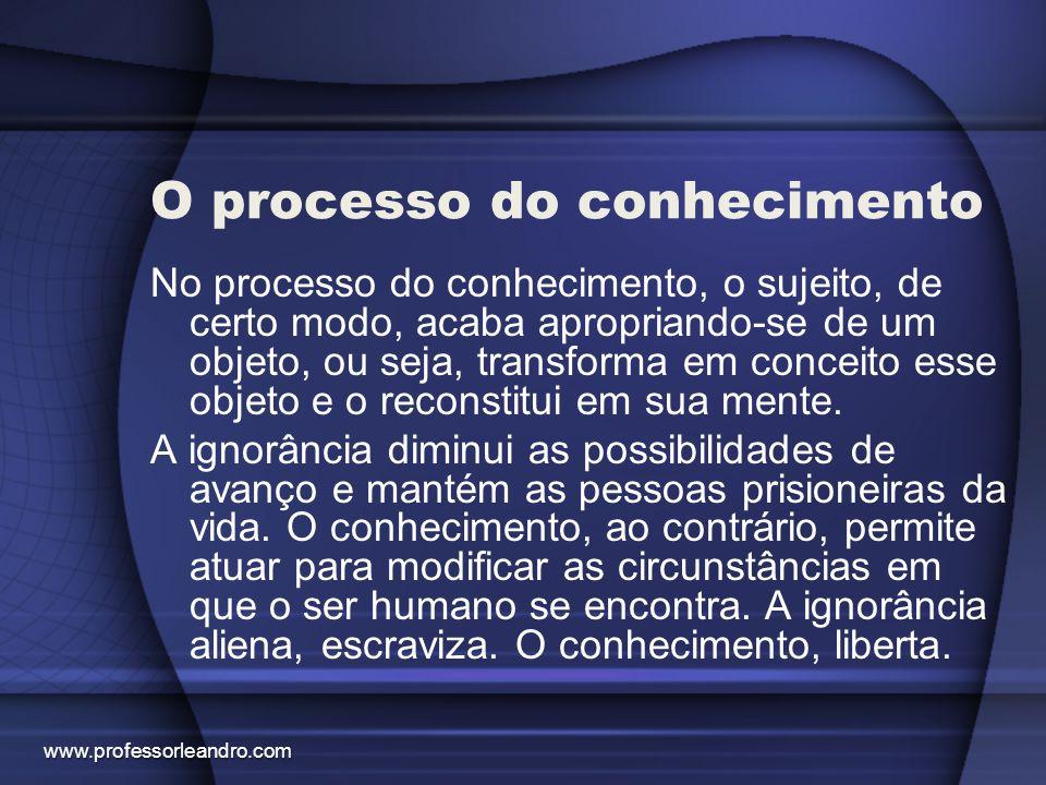 O processo do conhecimento No processo do conhecimento, o sujeito, de certo modo, acaba apropriando-se de um objeto, ou seja, transforma em conceito e