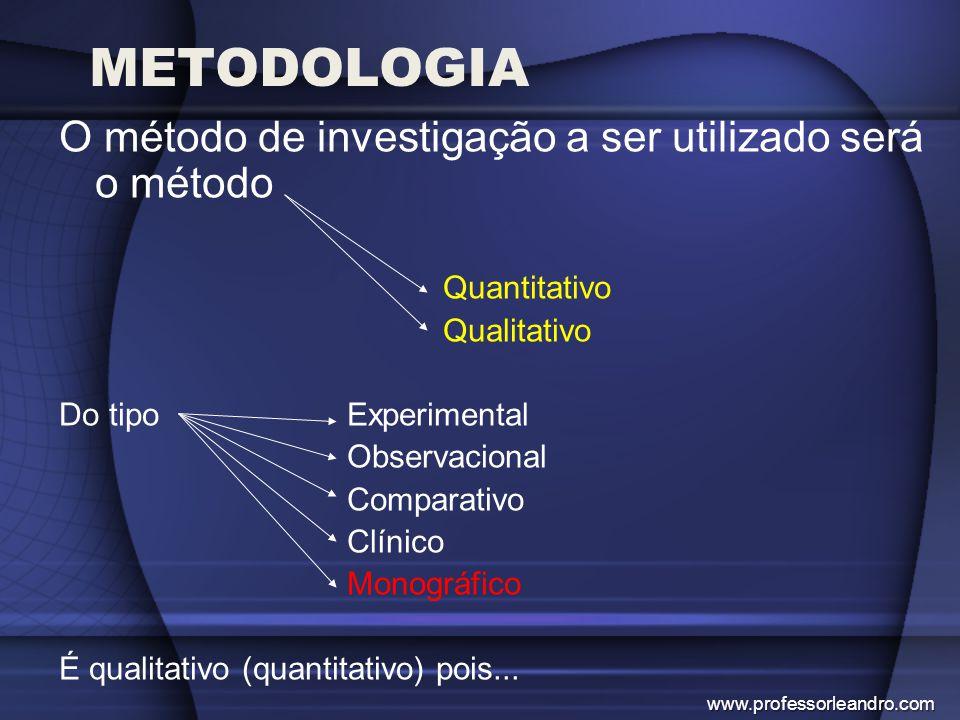 METODOLOGIA O método de investigação a ser utilizado será o método Quantitativo Qualitativo Do tipo Experimental Observacional Comparativo Clínico Mon