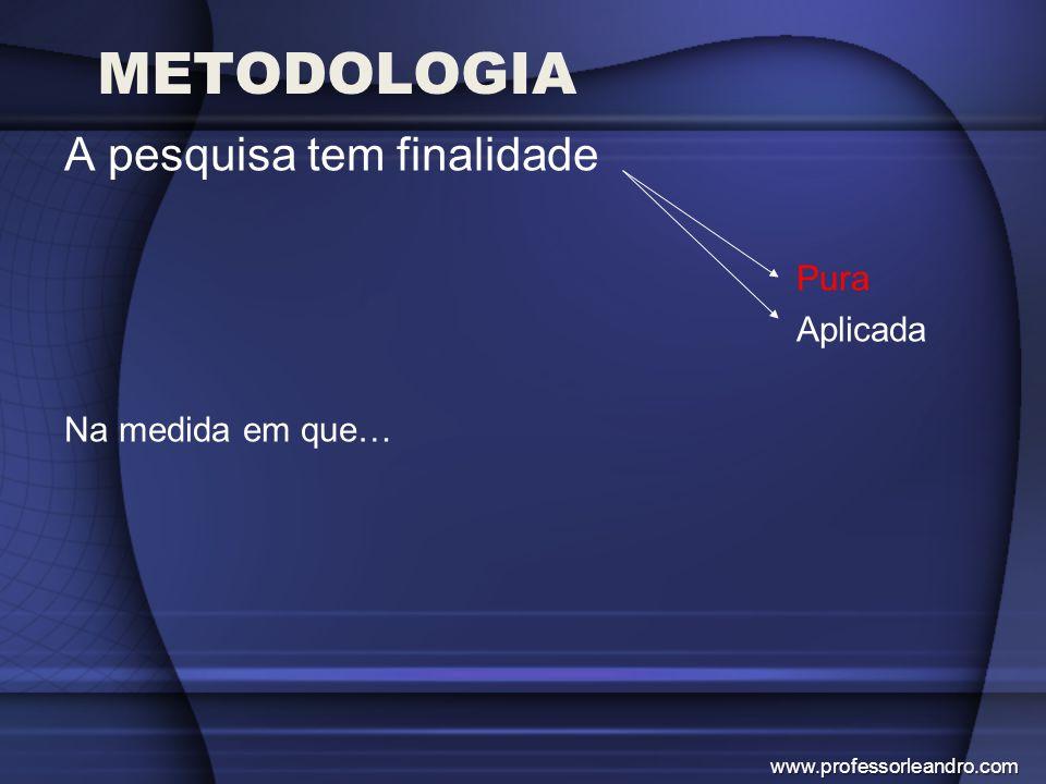 METODOLOGIA A pesquisa tem finalidade Pura Aplicada Na medida em que… www.professorleandro.com