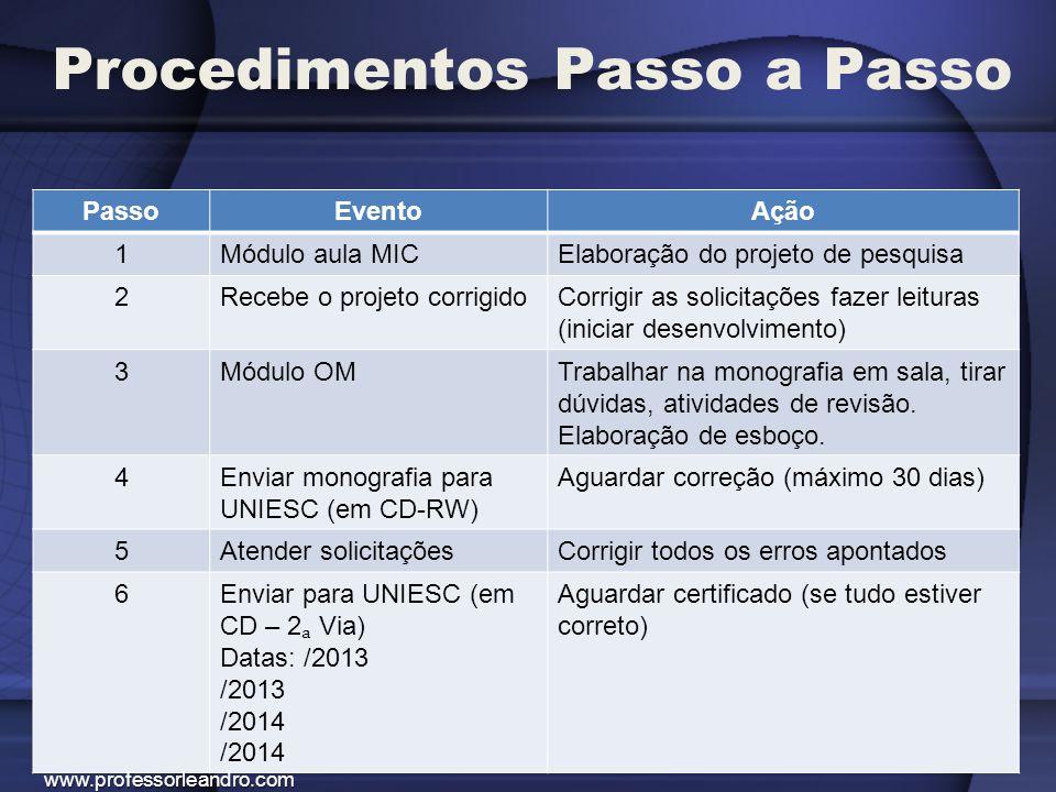 Material para módulo O.M.: Livros e material para pesquisa; Projeto de pesquisa; Material produzido até o momento; Manual UNIESC.