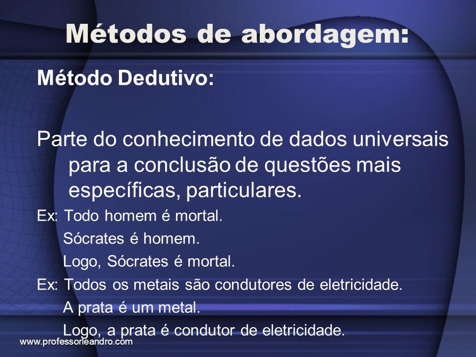 Métodos de abordagem: Método Dedutivo: Parte do conhecimento de dados universais para a conclusão de questões mais específicas, particulares. Ex: Todo
